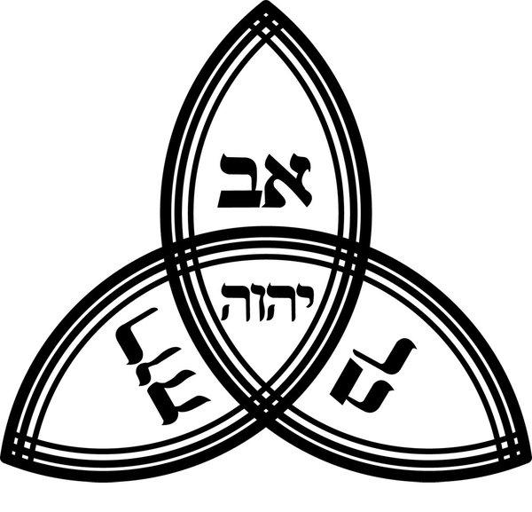 Holy Spirit And Holy Trinity Symbol